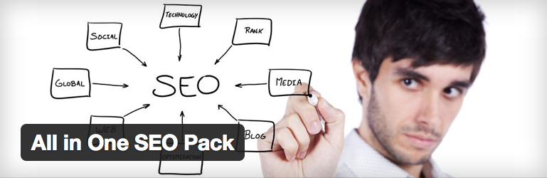 all-in-one-seo-pack-wp